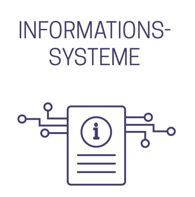 Grafik Informationssysteme